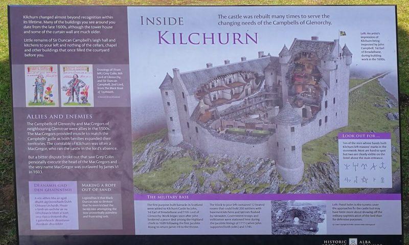 Kilchurn Castle cartello