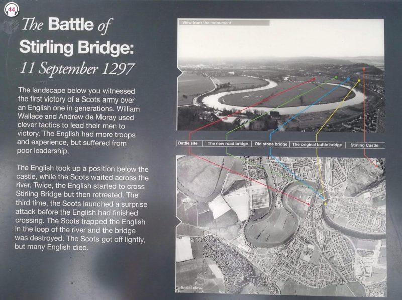 Battaglia Stirling Bridge Scotland