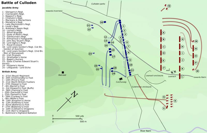 Battle of Culloden Scotland